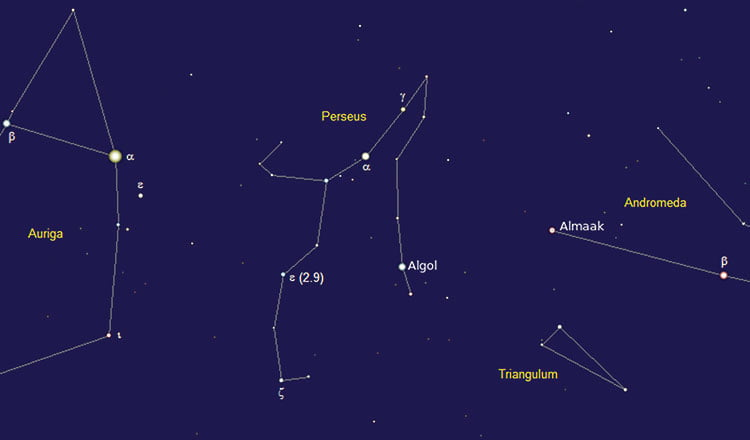Algol the demon – The exoneration of an eclipsing binary star