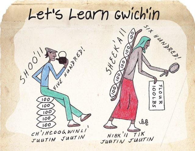 Didee & Didoo: Let's Learn Gwich'in, Colours – Vah Ch'itr'idi'ee – Chih Ahaa